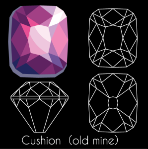 What is a Cushion Cut Diamond