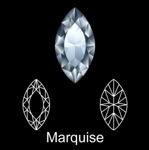 What is a Marquise Shape Diamond