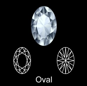 What is an Oval Shape Diamond?